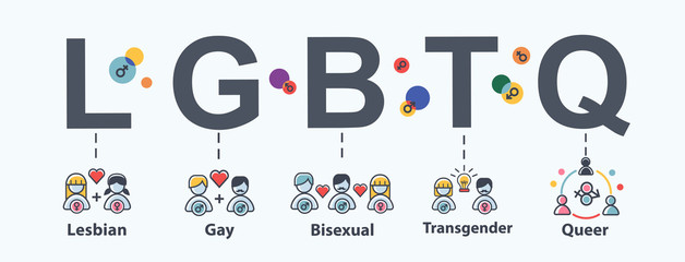 LGBTQ web icon for love parade community, Lesbian, Gay, Bisexual, Transgender and queer. Flat cartoon infographic.