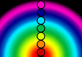 the seven colors of chakras , colors and energy of the human aura as a rainbow