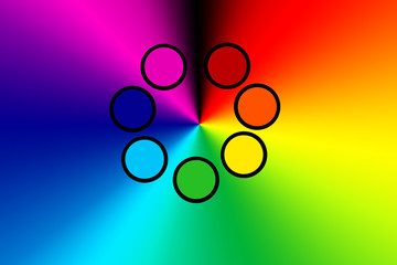 the seven colors of the chakras, the color and energy of the human aura