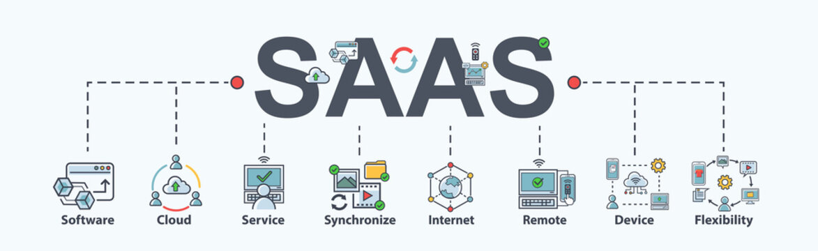 SAAS : Software as a service banner web icon for business and technology, cloud service, synchronize, remote, codes, app server and database. Flat cartoon vector infographic.