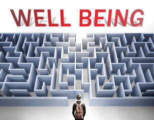 Well being can be hard to get - pictured as a word Well being and a maze to symbolize that there is a long and difficult path to achieve and reach Well being, 3d illustration