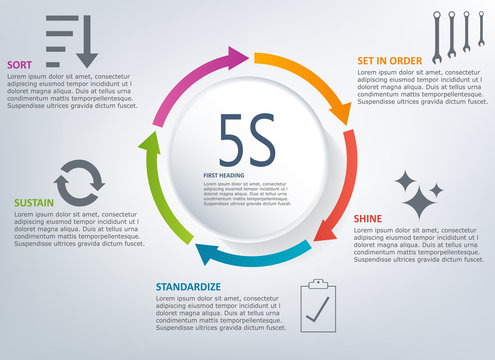 5S infographic color