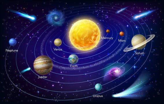 Planets of solar system and Sun with orbits, stars