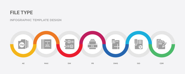 Fototapeta 7 filled icon set with colorful infographic template included cdr, iso, dwg, pr, dw, max, ae icons obraz