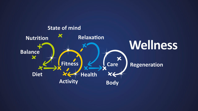 Wellness New Year 2020 word cloud arrows red marks white background vector