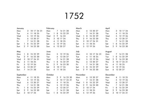 Calendar of year 1752