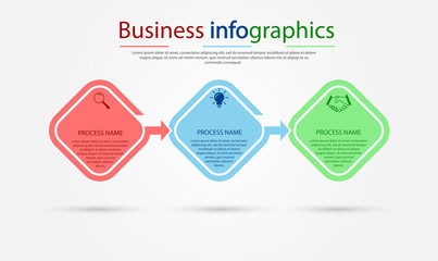 Stages of successful business development, training or project promotion.