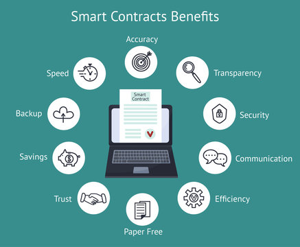Blockchain smart contract benefits with laptop and line icons