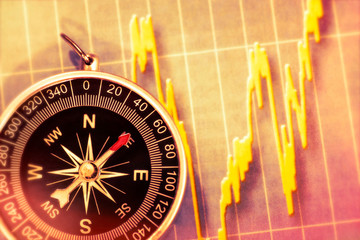 Compass for navigation on the stock exchange