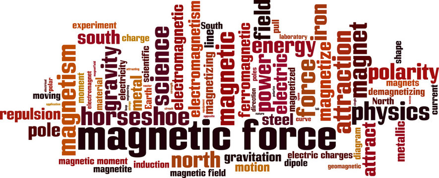 Magnetic force word cloud