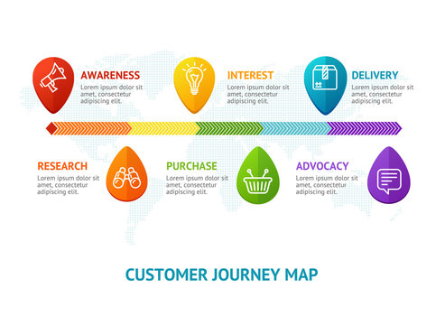 Customers Journey Map Line Banner Card with Shopping Icons. Vector
