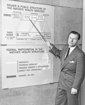 Nelson Rockefeller as Under Secretary of Health Education and Welfare makes a presentation on a proposed health insurance program in 1954
