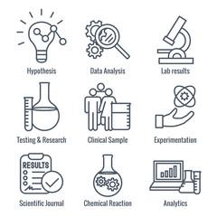 Scientific Process Icon Set with hypothesis, analysis, etc