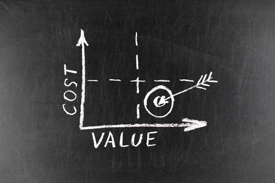 Cost-value graph made with white chalk on blackboard