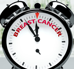 Breast cancer soon, almost there, in short time - a clock symbolizes a reminder that Breast cancer is near, will happen and finish quickly in a little while, 3d illustration