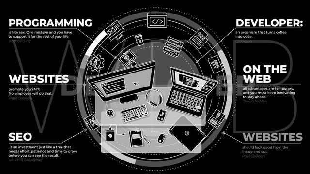 Stylish promo illustration about the profession of web developer.
