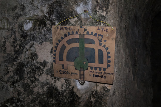 Scheme of ritual burials hanging on the wall in the Tomb of the Prophets on the Mount Eleon - Mount of Olives in East Jerusalem in Israel