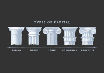 Wall Mural - Types of capital. Classical order