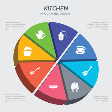 kitchen concept 3d chart infographics design included stew pot, strainer, sugar sifter, tablecloth, tablespoon, tea cup, tea infuser, teapot icons