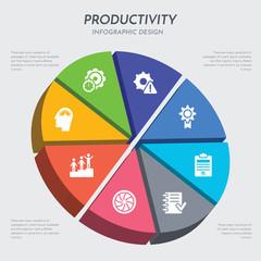 productivity concept 3d chart infographics design included mind tachometer, motivation, objective, plan, practice, premium, problem, productivity icons