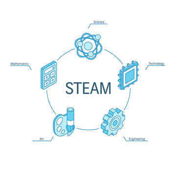 STEAM isometric concept. Connected line 3d icons. Integrated circle infographic design system. Science, Technology, Engineering, Art and Mathematics symbols. Math study, education, learning pictogram