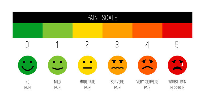 Pain scale. Stress chart or painscale illustration, green and orange painfulness illustrating symbols on white, emotion faces customer feedbak rating