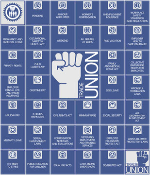 Trade union.Sign set. Different illustratively graphic posters with text accompaniment, blue and white colors.