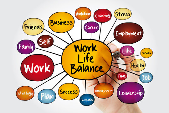 Work Life Balance mind map flowchart with marker, business concept for presentations and reports