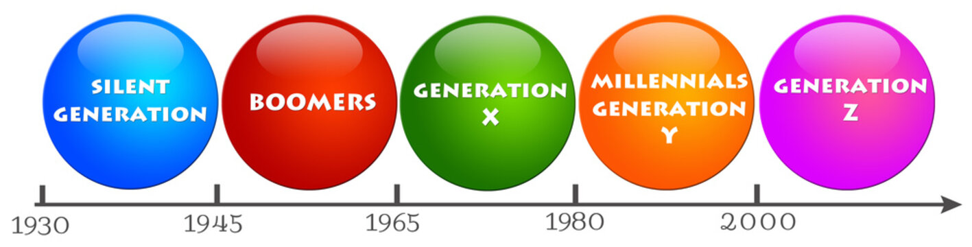 generations overview