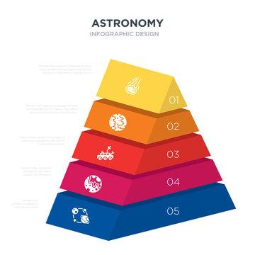 astronomy concept 3d pyramid chart infographics design included magnitude, mars, mars rover, mercury, meteor, _icon6_, _icon7_, _icon8_ icons