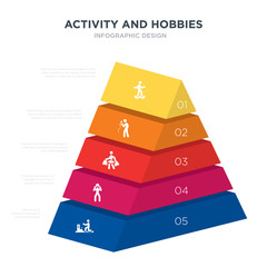 activity and hobbies concept 3d pyramid chart infographics design included sand art, screaming, shopping, singing, skateboarding, _icon6_, _icon7_, _icon8_ icons