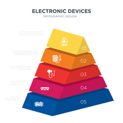 electronic devices concept 3d pyramid chart infographics design included digital clock, dvd player, earphones, electric blanket, electric fan, _icon6_, _icon7_, _icon8_ icons