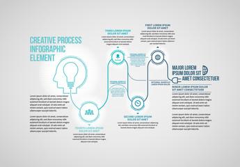Creative Process Infographic