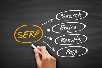 SERP - Search Engine Results Page acronym, business concept on blackboard