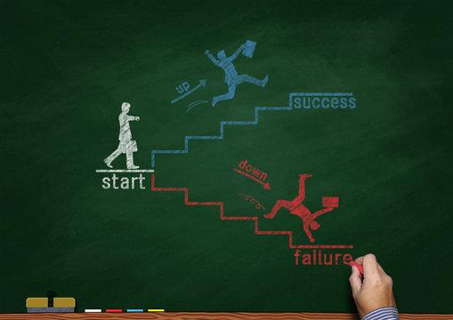 黒板にチョークで描いた成功と失敗の概念