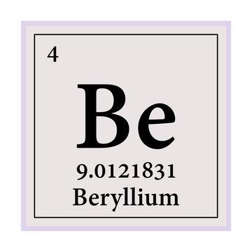 Beryllium Periodic Table of the Elements Vector illustration eps 10