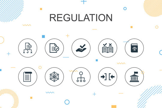 regulation trendy Infographic template. Thin line design with compliance, standard, guideline, rules icons