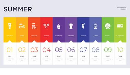 10 summer concept set included plane ticket, seashell, lantern, swimsuit, sleeveless, sand bucket, rackets, lifeguard, sunbed icons