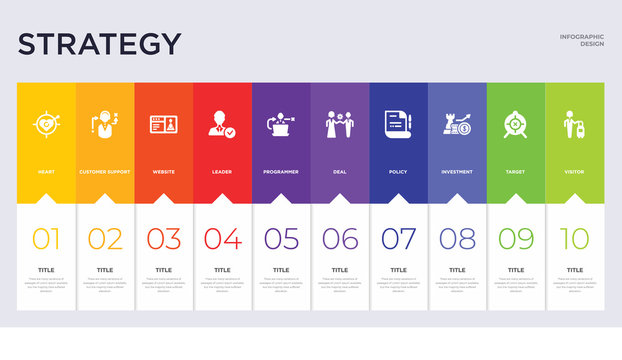10 strategy concept set included visitor, target, investment, policy, deal, programmer, leader, website, customer support icons