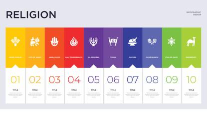 10 religion concept set included dromedary, star of david, olive branch, chicken, torah, big menorah, half pomegranate, hamsa hand, lion of judah icons