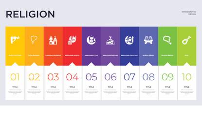 Fototapeta 10 religion concept set included oud, prayer beads, quran rehal, ramadan crescent moon, ramadan fasting, ramadan iftar, month, sunrise, raya rosary icons obraz