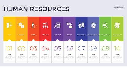 10 human resources concept set included confidentiality agreement, due diligence, emotional intelligence, exit interview, grievance, onboarding, work team, pension, problems icons Wall mural