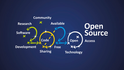 Open Source 2020 word cloud arrows blue background vector