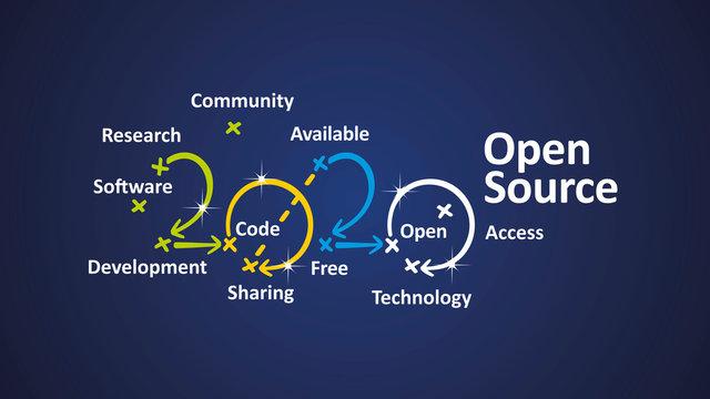 Open Source 2020 word cloud arrows blue background vector