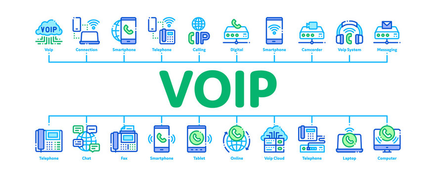 Voip Calling System Minimal Infographic Web Banner Vector. Server For Voice Ip And Cloud, Smartphone And Phone, Wifi Mark And Headphones Concept Illustrations