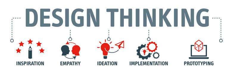 design thinking process illustration vector concept Fotobehang