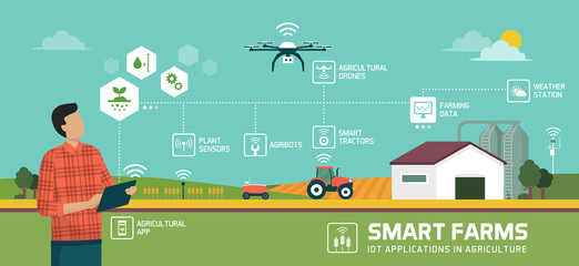 Smart agriculture and IOT Papier Peint