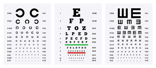This is a graphic of Printable Eye Charts throughout letter