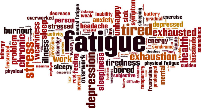Fatigue word cloud