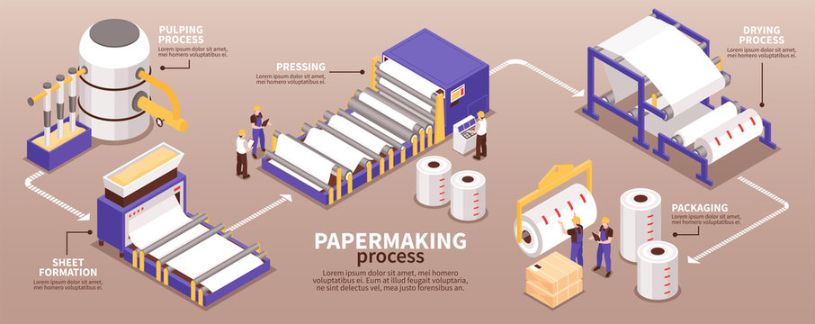 Paper Manufacturing Infographic Banner